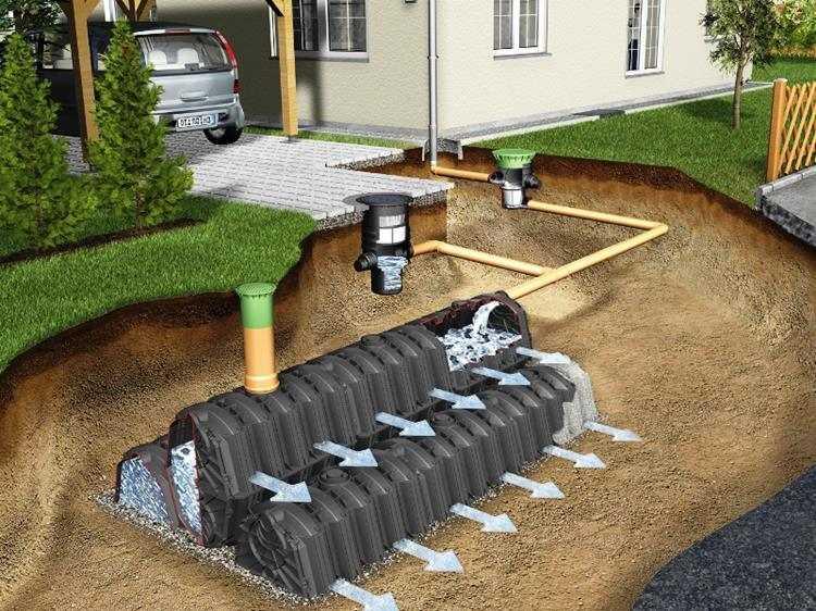 livnevaja-kanalizacija