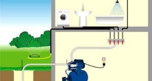 Как сделать водоснабжение