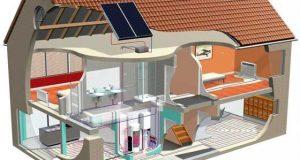 Автономная газификация загородных домов