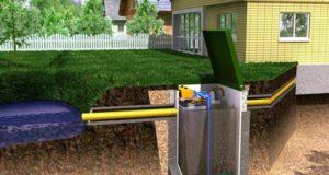 Автономные канализации для частных домов